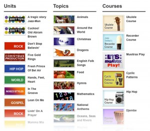 Units, Topics and Courses