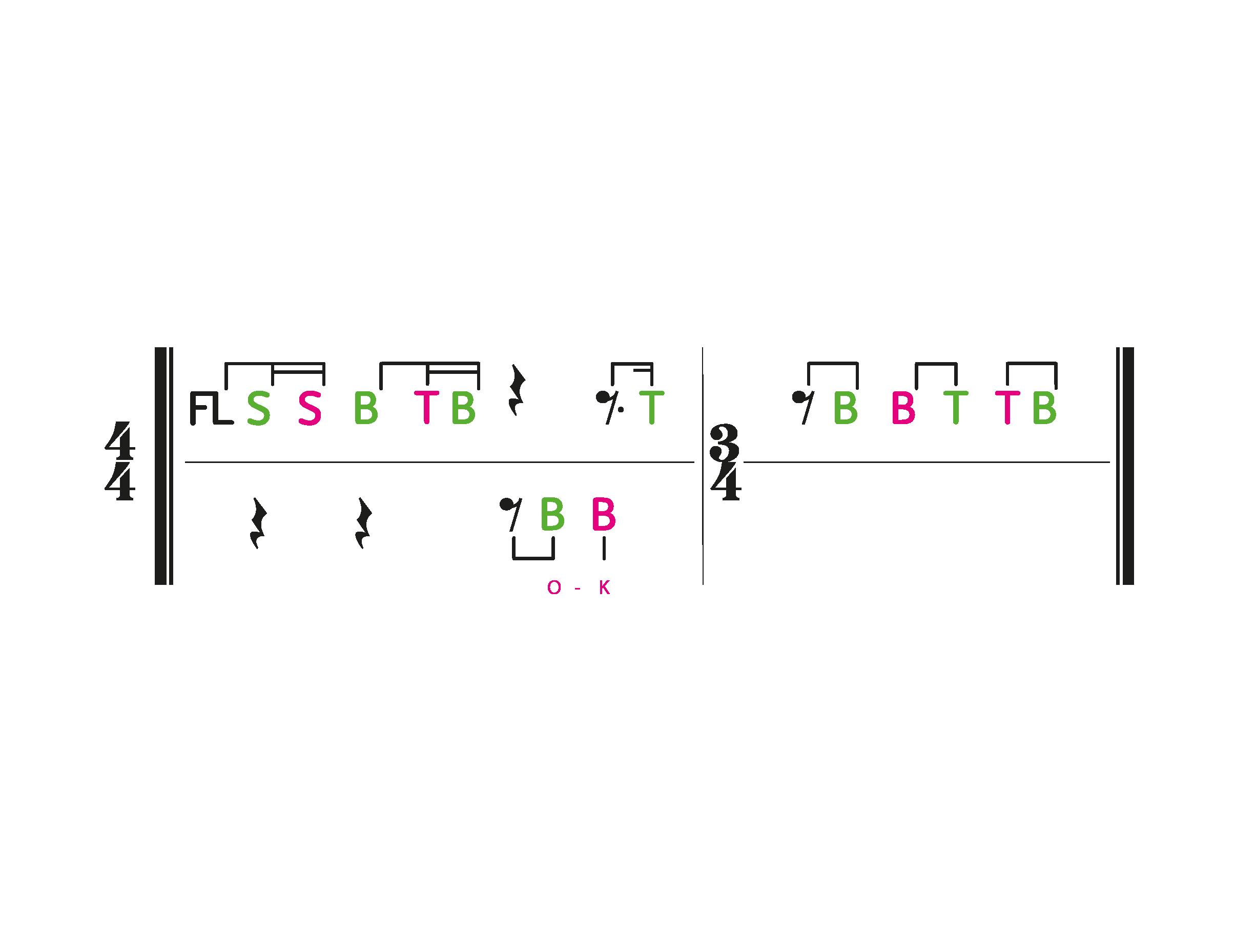 Damba Taka cue notation