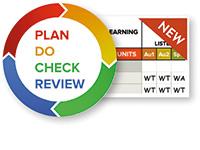 Classroom Music Assessment Framework
